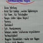 Vereinbarte Kommunikationsregeln
